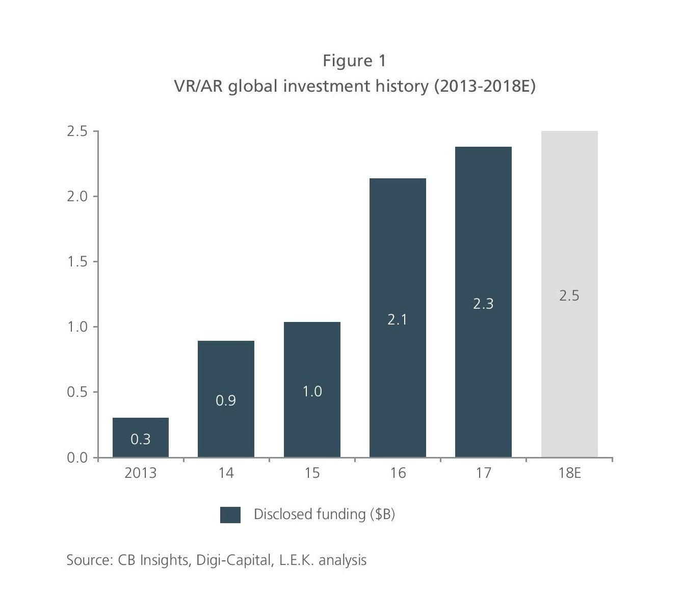 329c76296826 Virtual and Augmented Reality Market Opportunities and Report