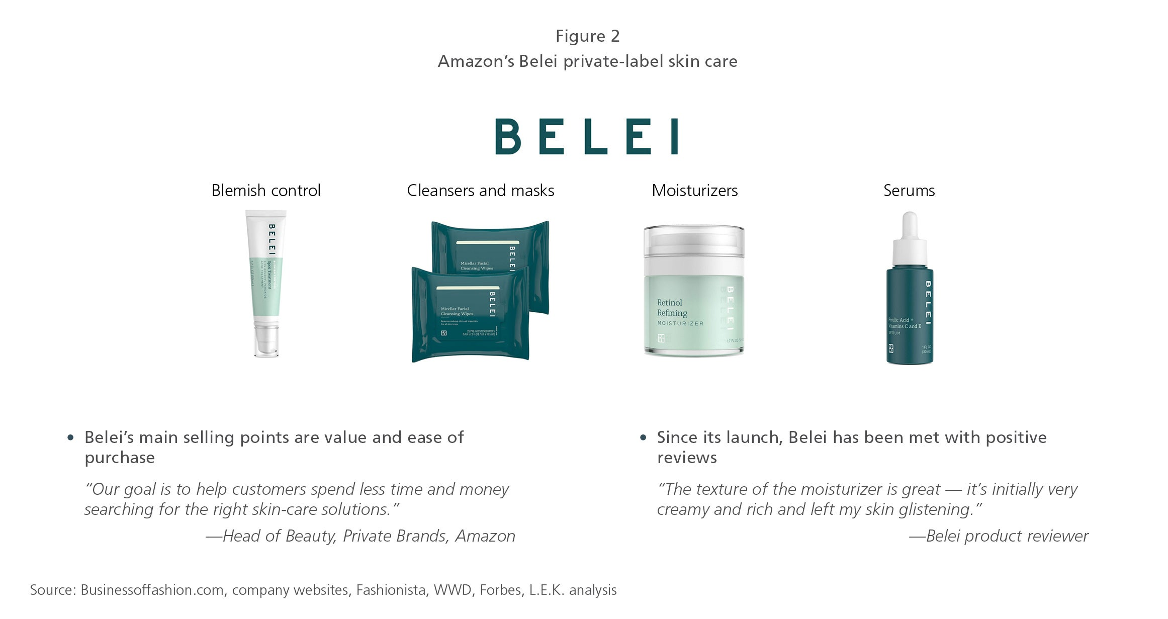 5a651ebe75412a The Private-Label Opportunity in Beauty and Personal Care Products