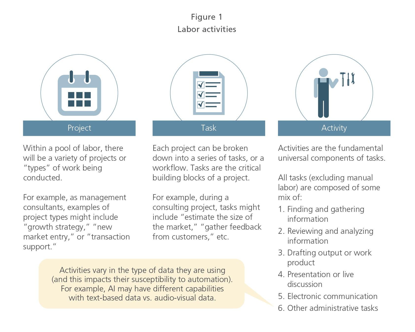 Digital Evaluation | L E K  Consulting