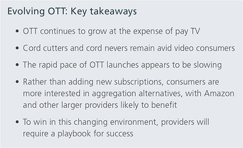2029-OTT-Key-takeaways_v4.jpg