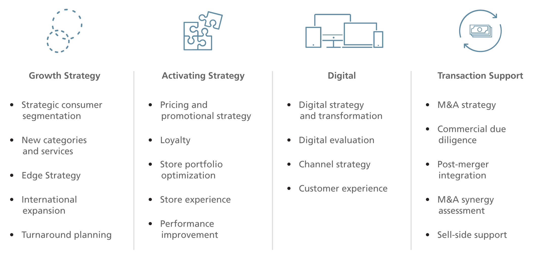 retail-consulting-strategy