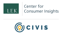 in partnership with Civis Analytics