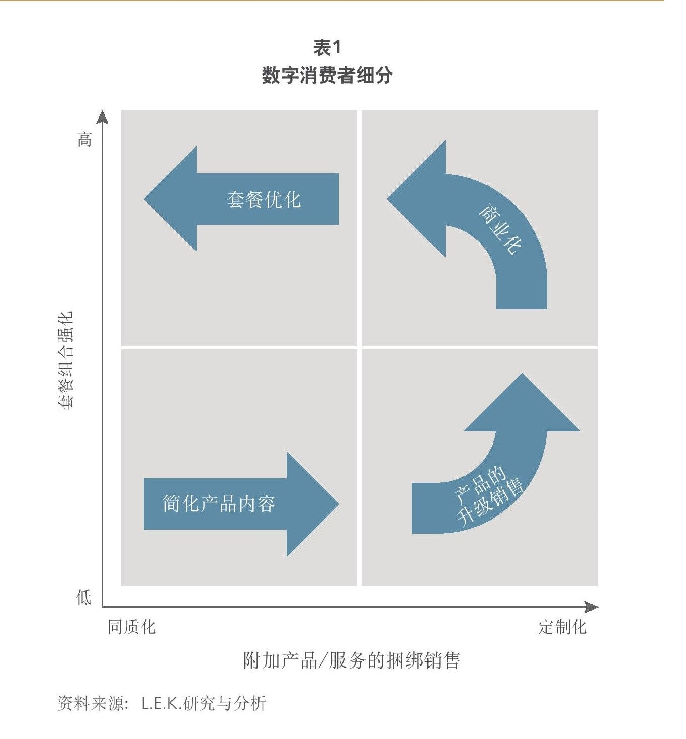 edge strategy Chinese figure