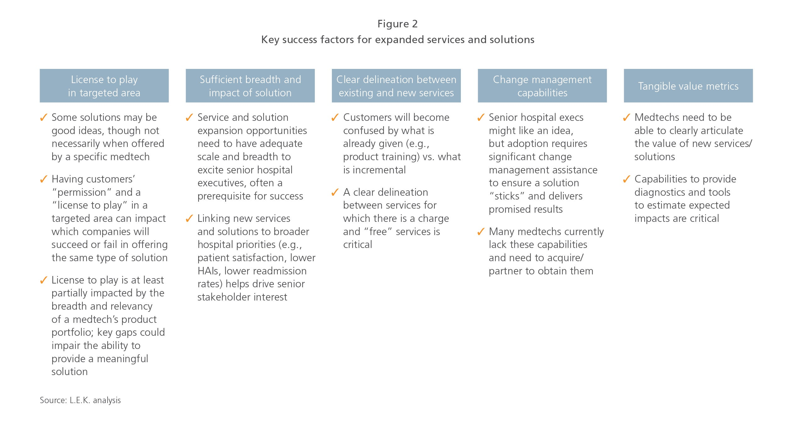 Key Success Factors for Medtechs figure 2