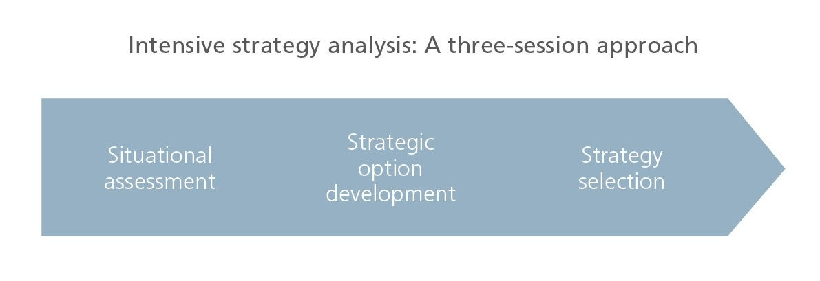 1934_Successful Strategic Planning ProcessesEI_2_Fig1.jpg