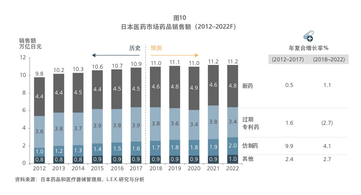 Chinese drug patent figure 10 graph