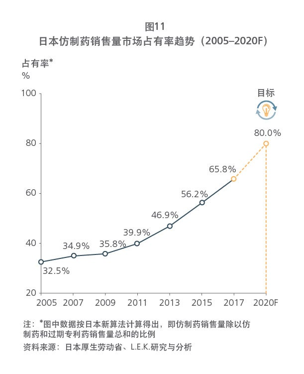 Chinese drug patent figure 11 graph
