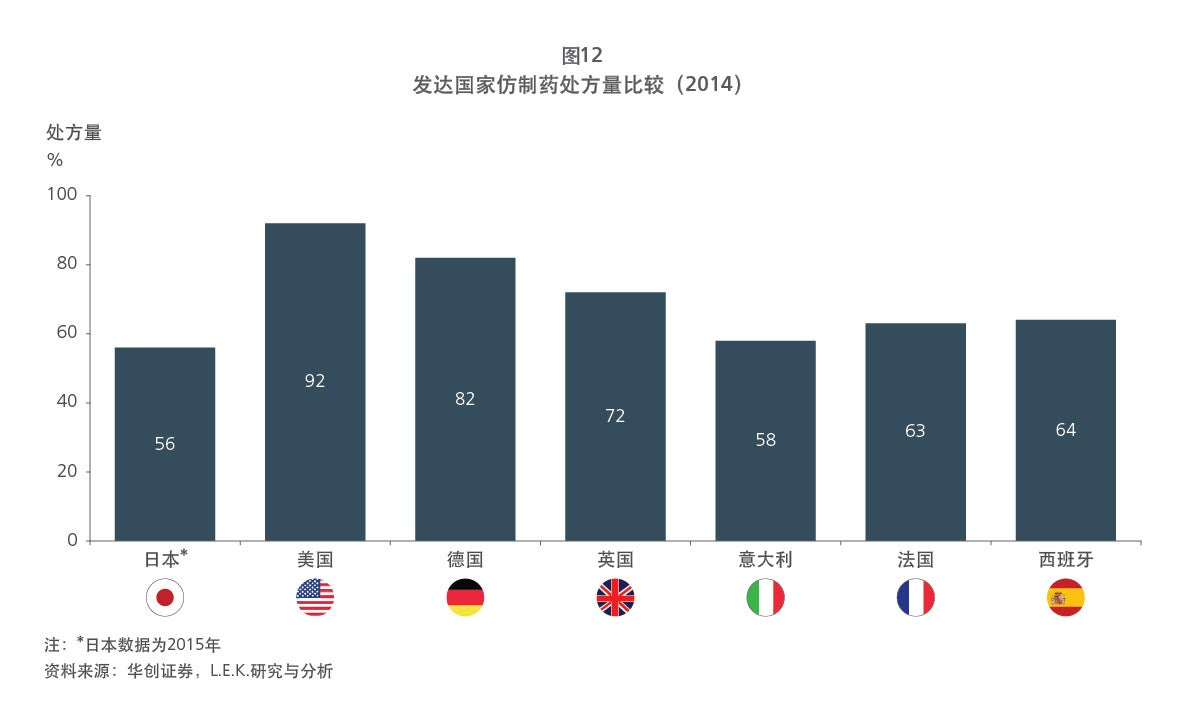 Chinese drug patent figure 12 graph