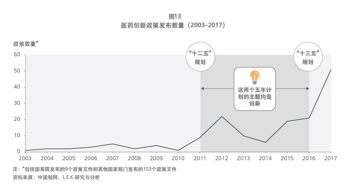 Chinese drug patent figure 13 graph