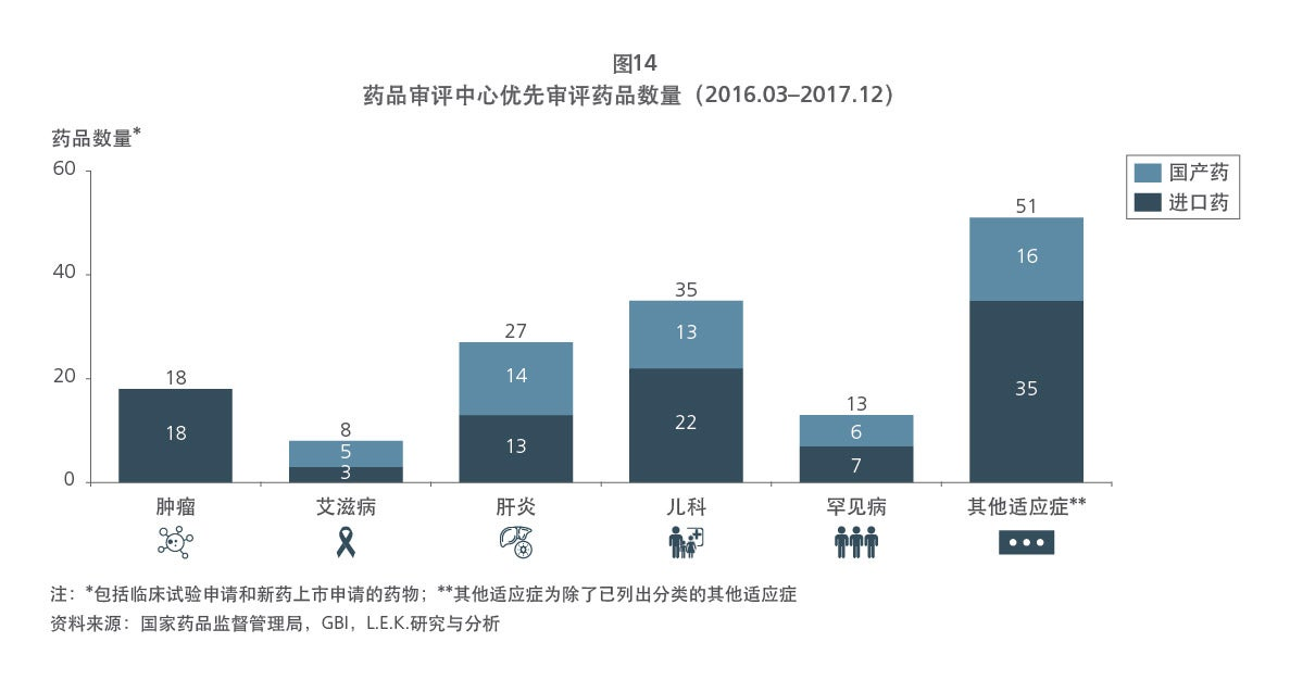 Chinese drug patent figure 14 graph