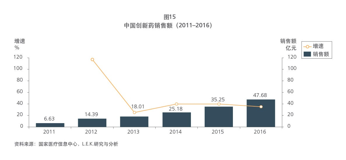 Chinese drug patent figure 15 graph
