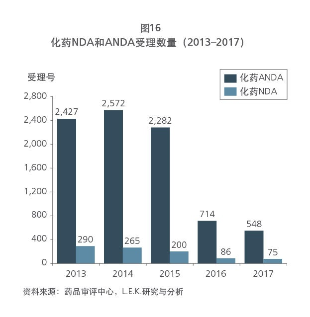 Chinese drug patent figure 16 graph