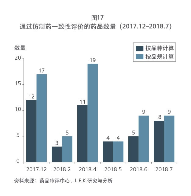Chinese drug patent figure 17 graph