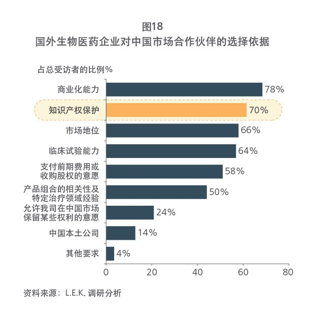 Chinese drug patent figure 18 graph