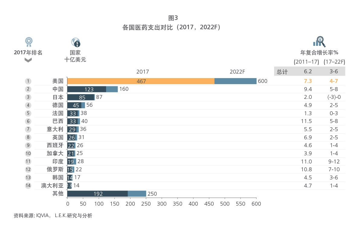Chinese drug patent figure 3 graph