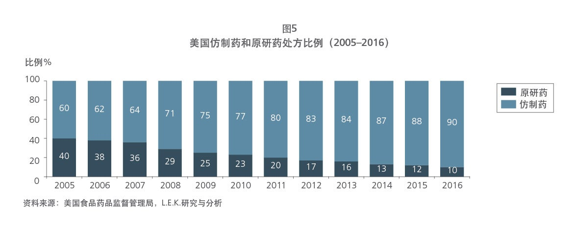 Chinese drug patent figure 5 graph