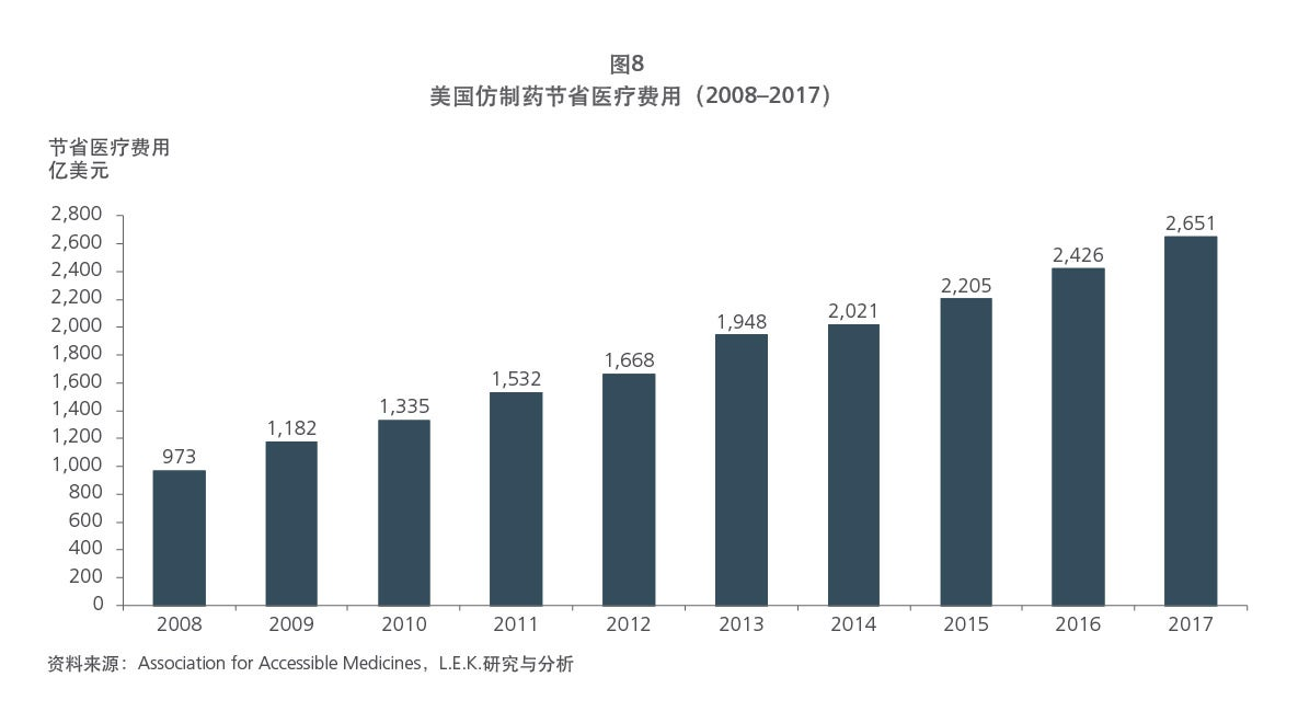 Chinese drug patent figure 8 graph