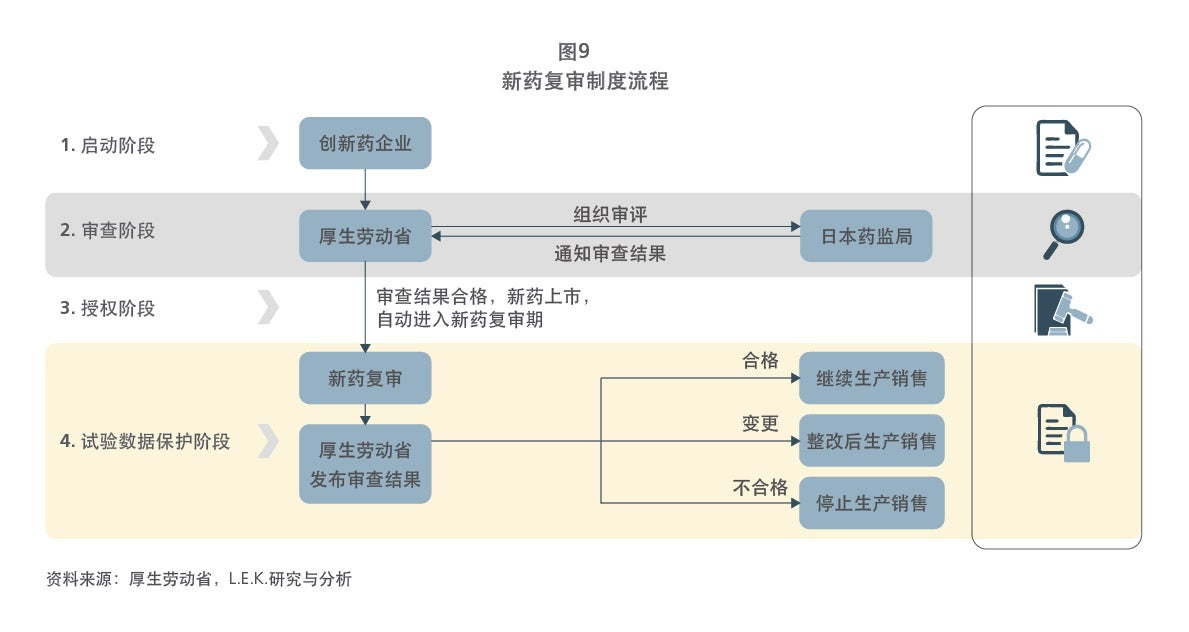 Chinese drug patent figure 9 chart