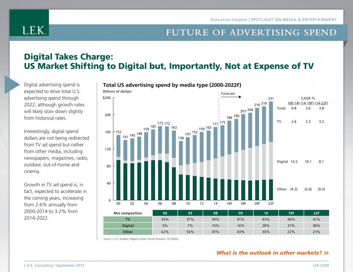 FutureOfAdvertising_Slide3.jpg