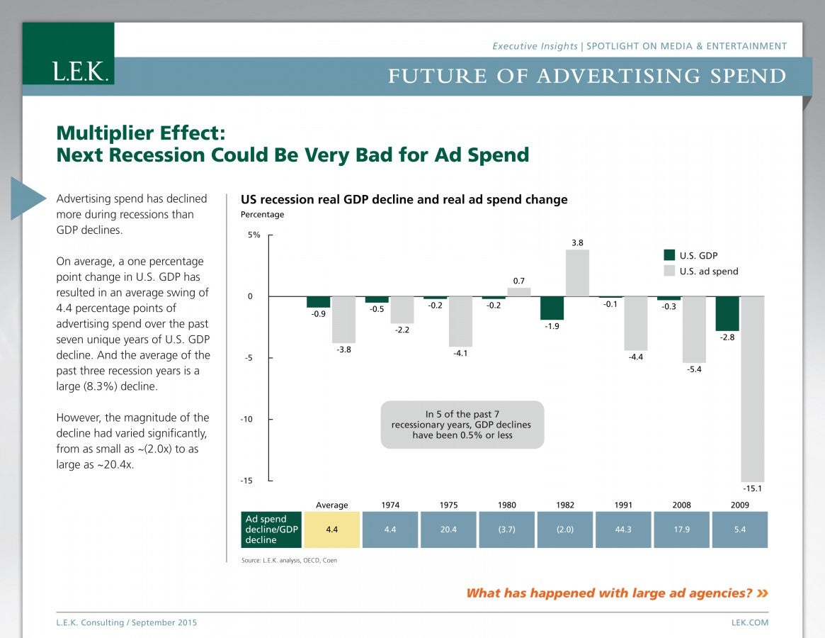 FutureOfAdvertising_Slide8.jpg