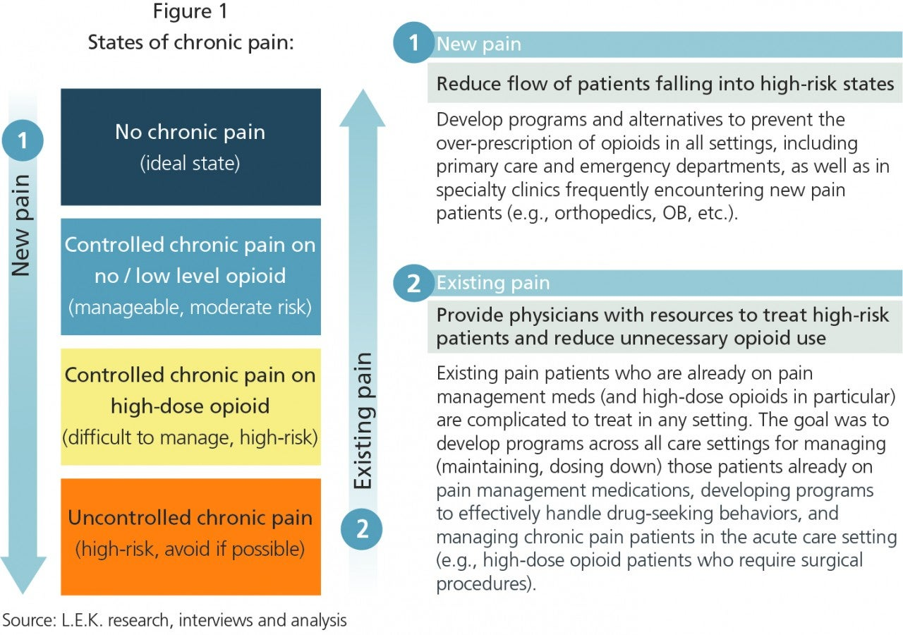 Intermountain_Pain_Figure_1.jpg
