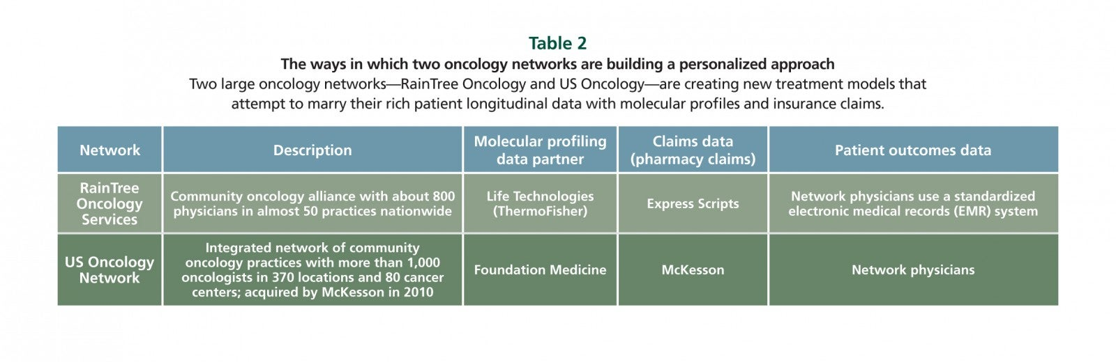 LEK_1624_PersonalizedOncology_Table2.jpg