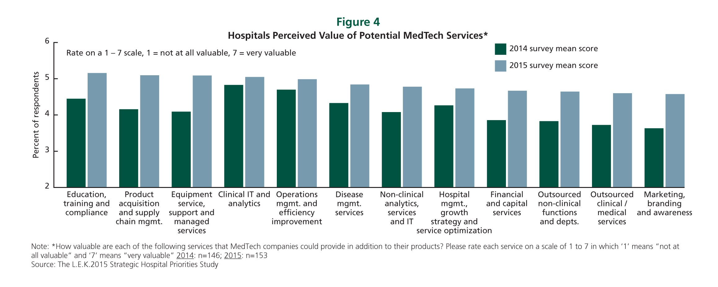hospital study This report reveals the prices paid to hospitals in indiana from 2013  this study  paid, on average, 358 percent of the medicare rate for hospital.