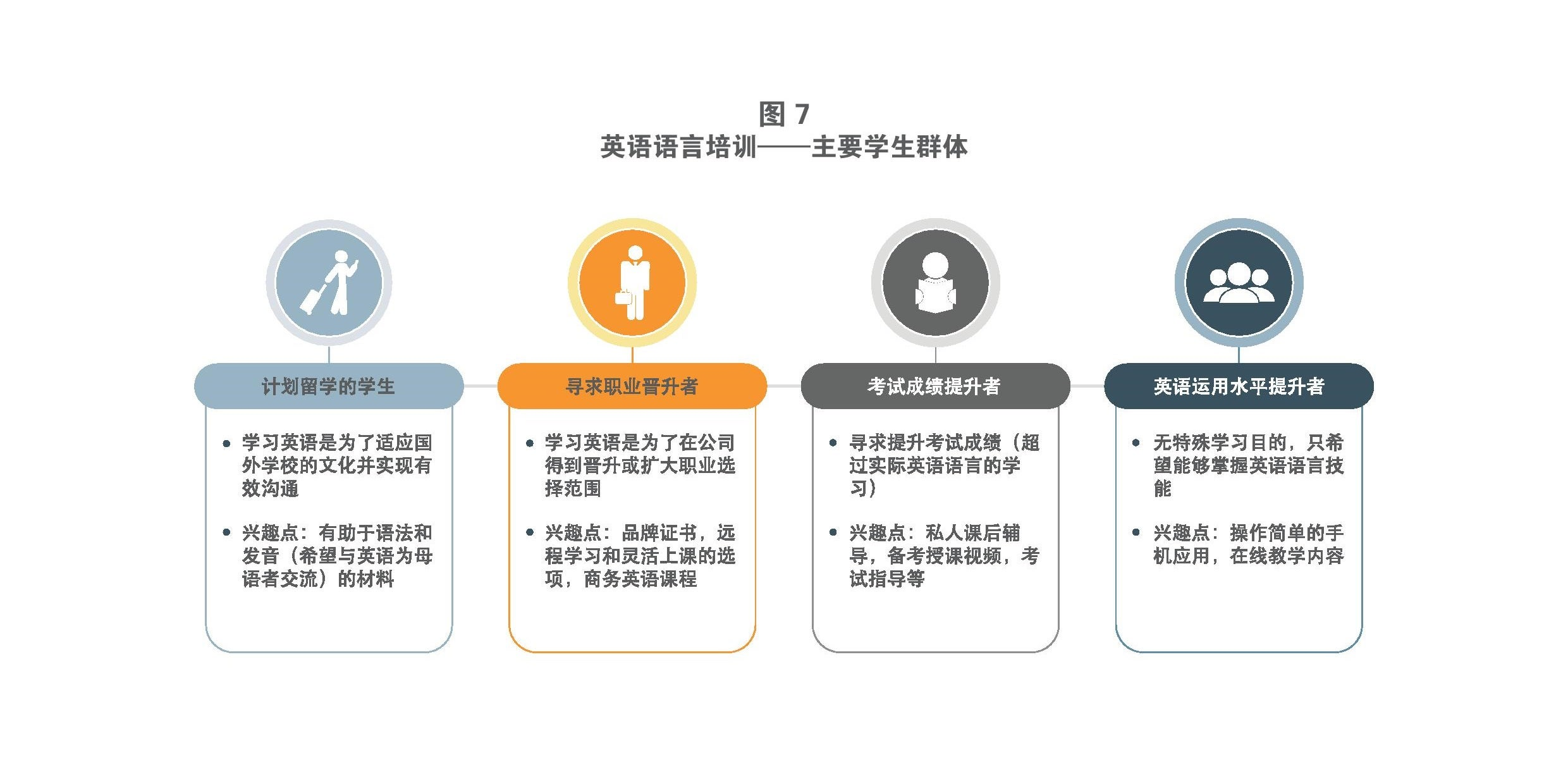 education trends in china figure 7