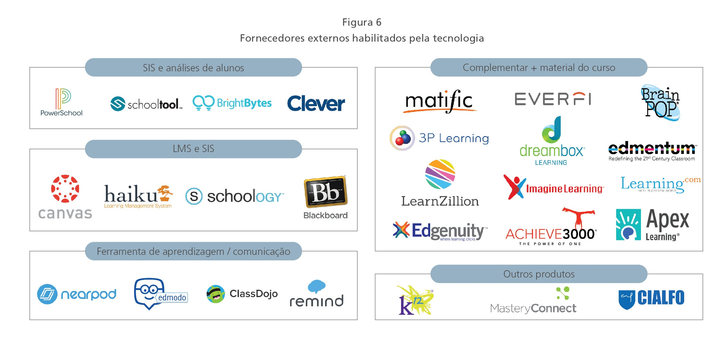 Third-party technology-enabled providers