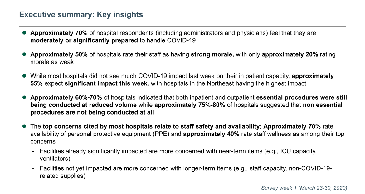 key takeaways on COVID-19 impact on U.S. hospitals