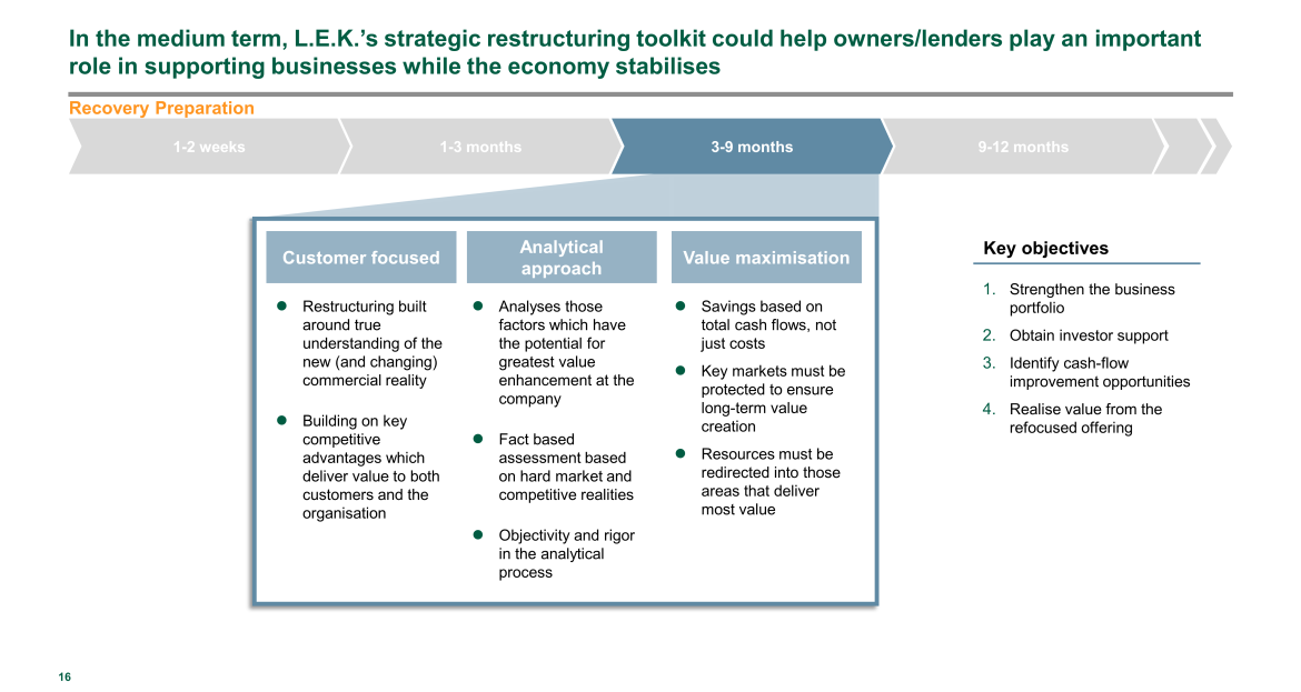 medium term strategic restructuring toolkit