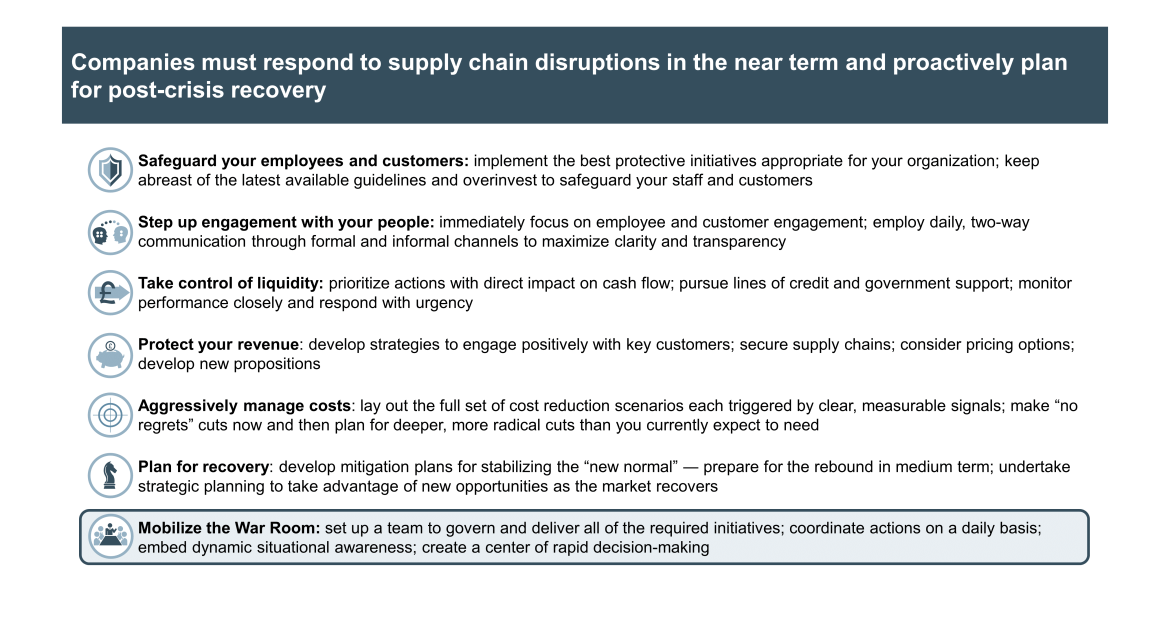 supply chain disruptions response