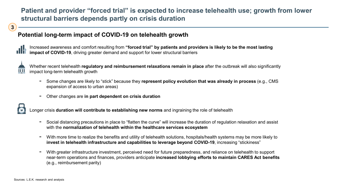 patient and provider forced trial increase telehealth
