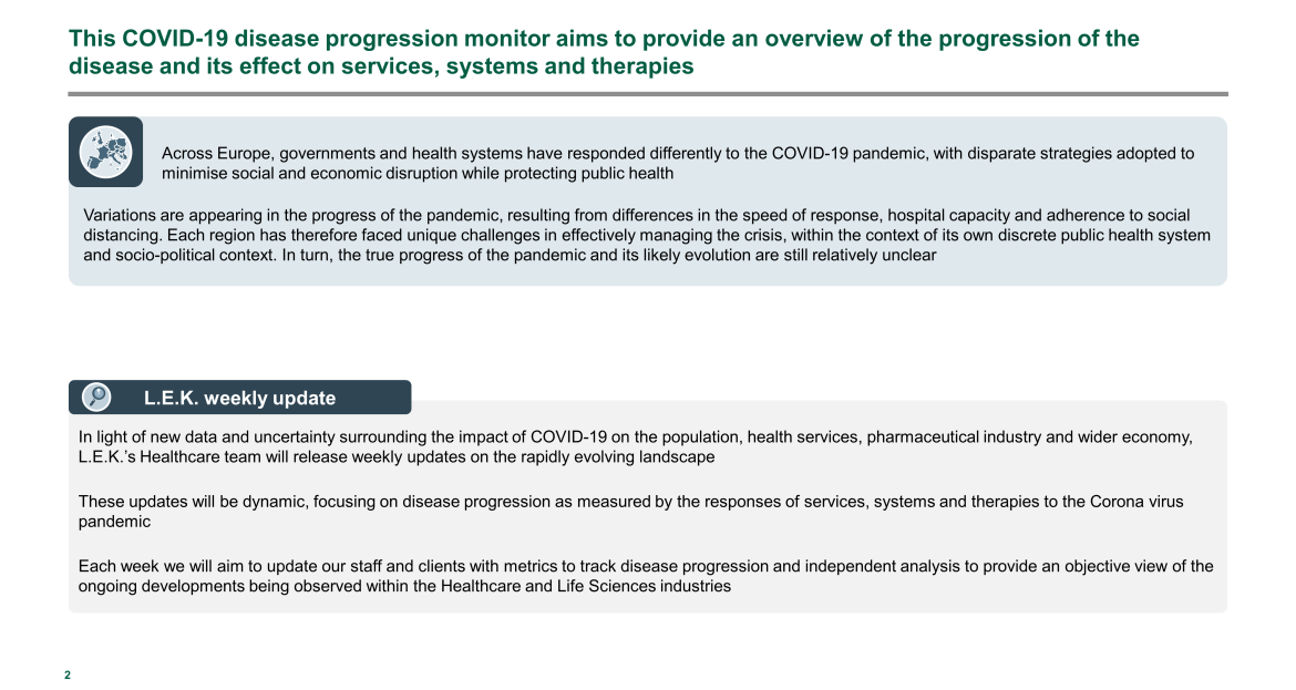 overview of progression of COVID-19, effect on services, systems and therapies
