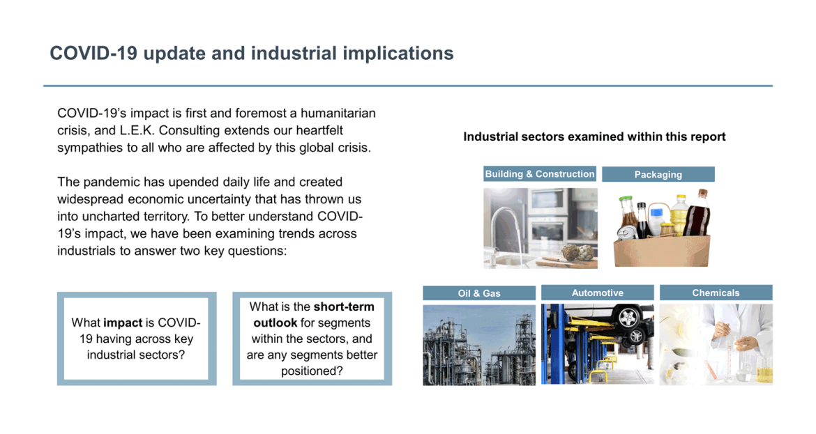 industrial implications due to COVID-19