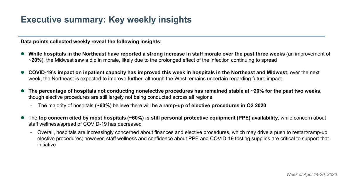 weekly insights on US Hospitals study