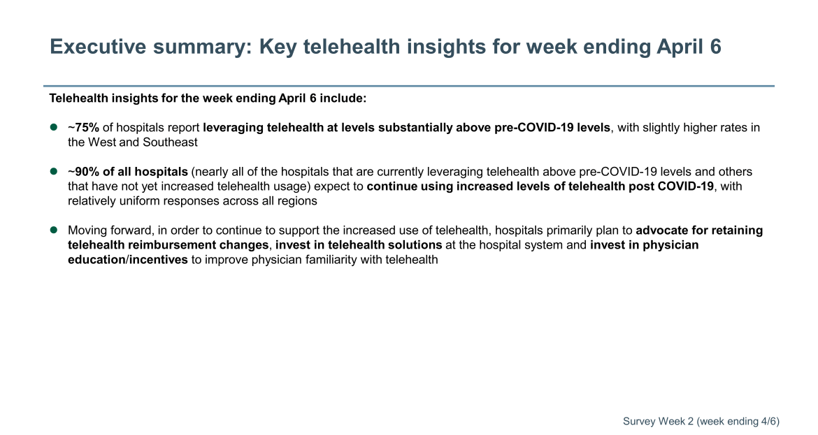 telehealth insight for hospitals on COVID-19