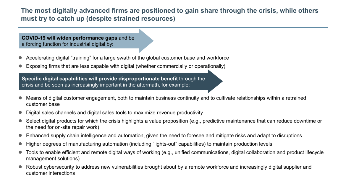 digitally advanced firms