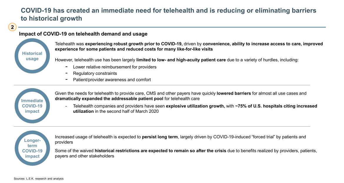 eliminating telehealth barriers