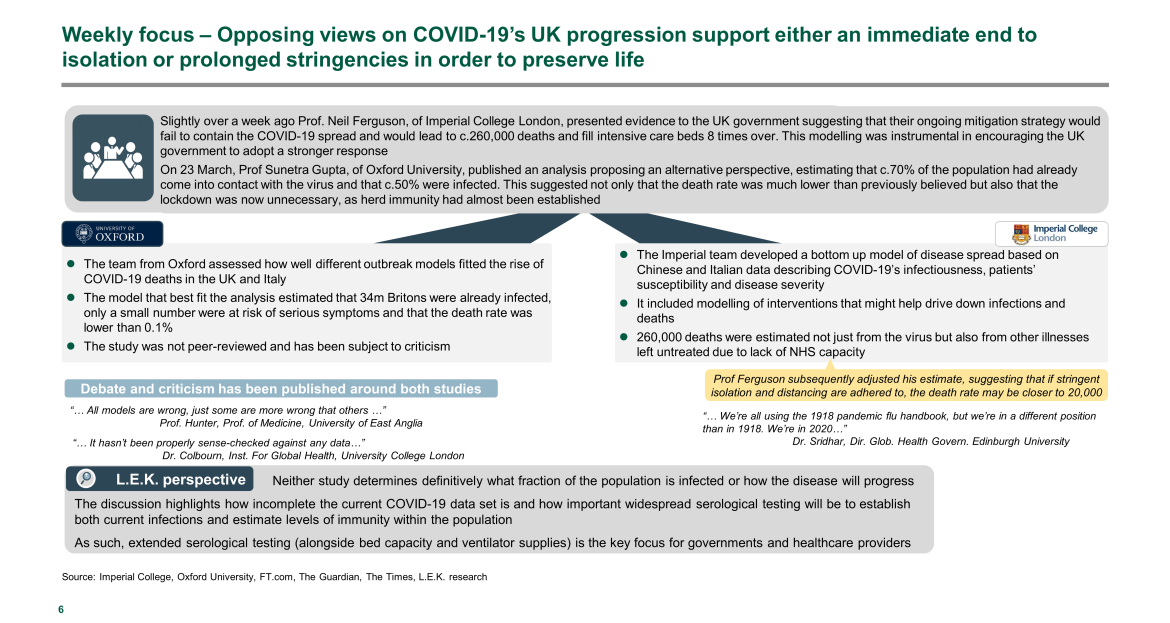 opposing views on COVID-19's UK progression support