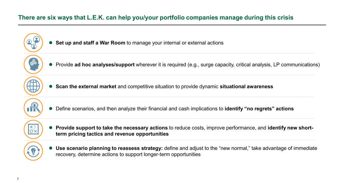 portfolio company management during crisis