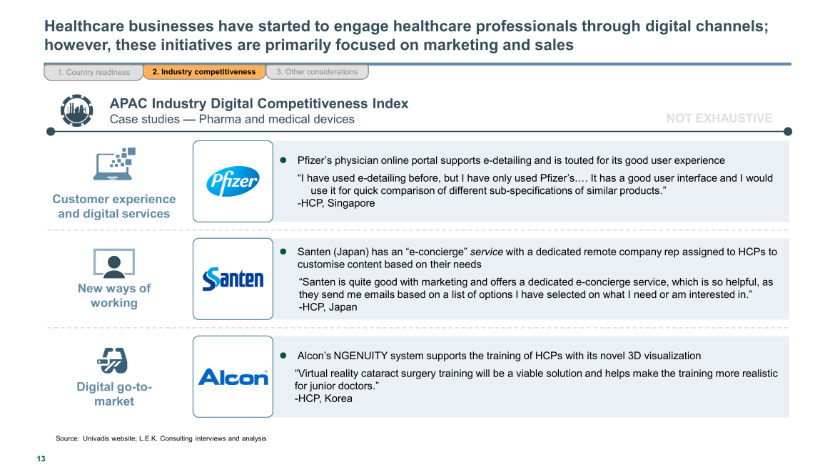 healthcare engaging on digital channels