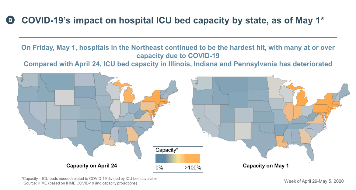 COVID-19 impact on hospital ICU capacity