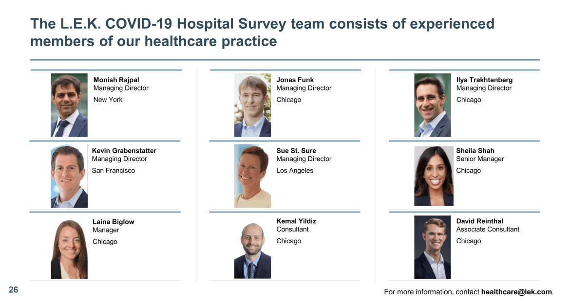 Hospital Survey team
