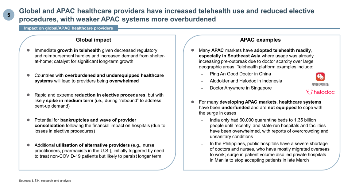 APAC healthcare providers