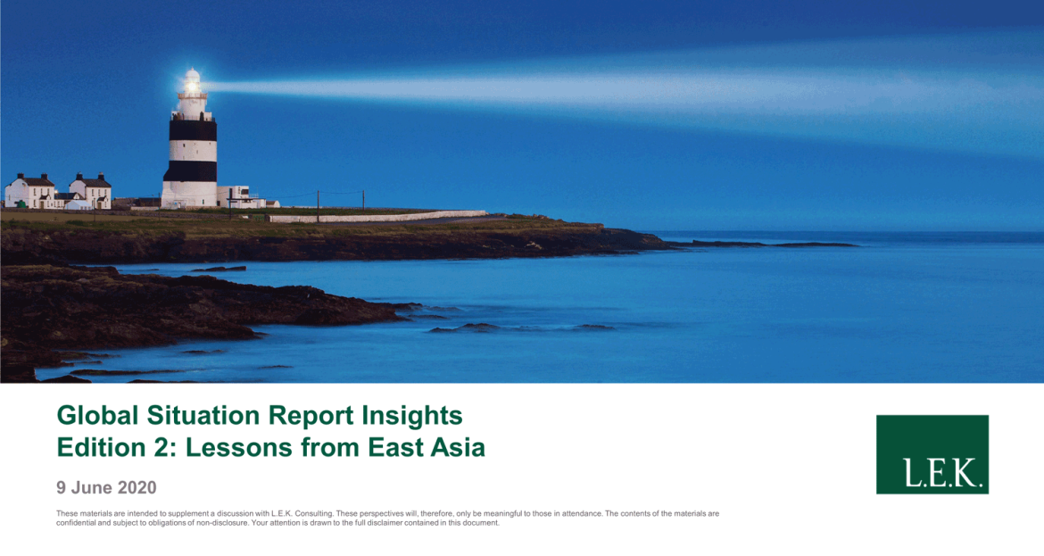 Global Situation Report Insights
