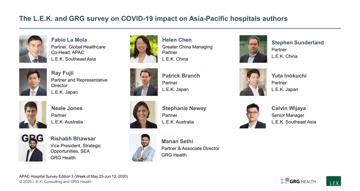 COVID-19 impact on Asia-Pacific hospitals authors