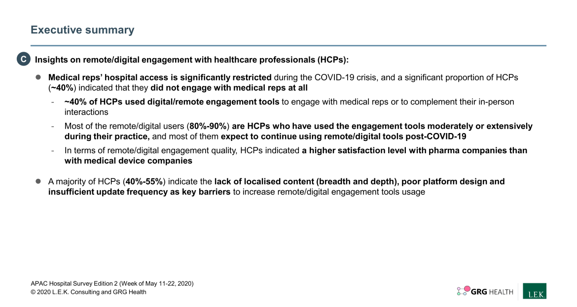 digital engagement with healthcare professionals