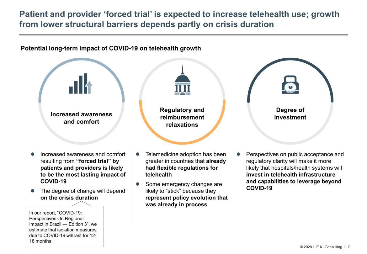 forced telehealth trails