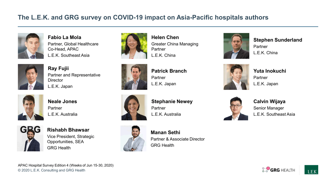 hospitals survey authors